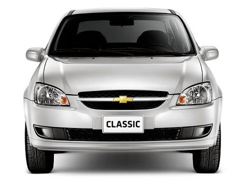 Novo Classic 2016 - Consumo